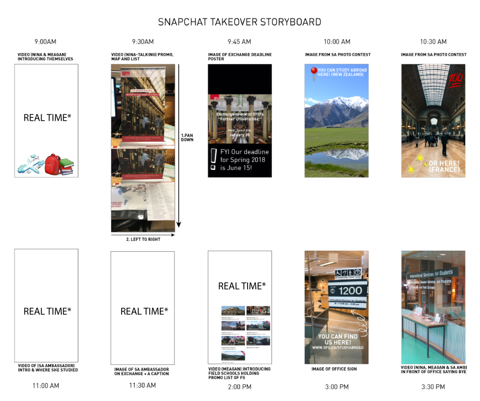 Storyboard created to plan out takeover