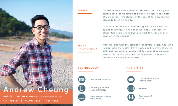 Andrew Chang Persona, Full-Time driver